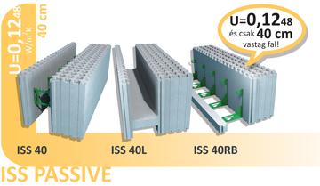 ISSpassive1
